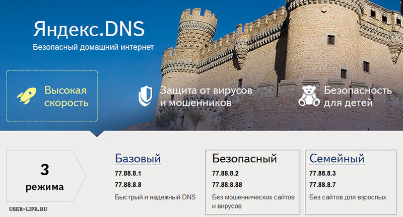 yandeks-DNS-servera