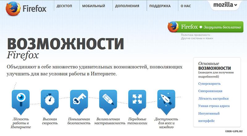 Mozilla-Firefox-best