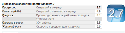 Indeks-proizvoditelnosti-Windows-Iconia-W500