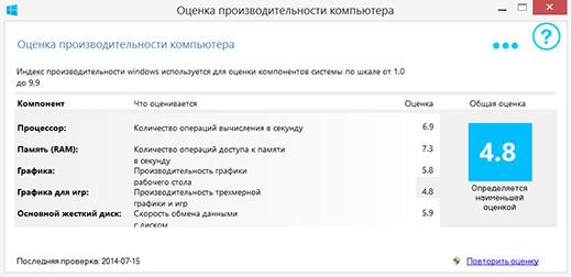 otsenka-Windows-8